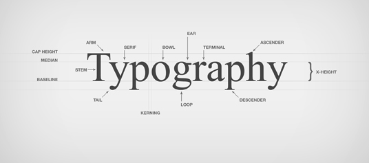 art-of-typographysml